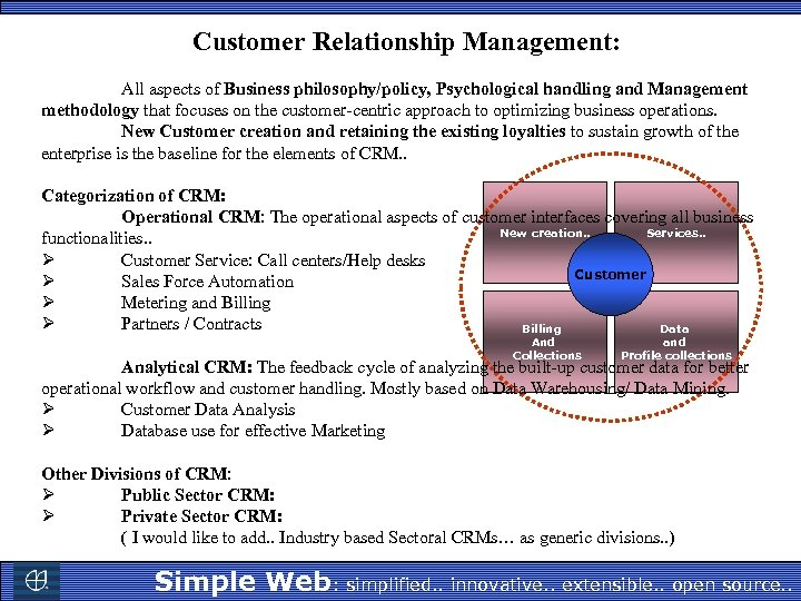 Customer Relationship Management: All aspects of Business philosophy/policy, Psychological handling and Management methodology that