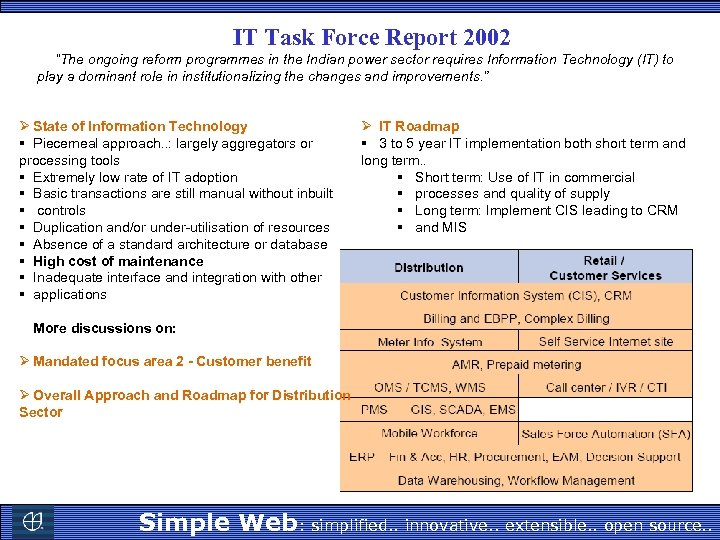 "IT Task Force Report 2002 ""The ongoing reform programmes in the Indian power sector"