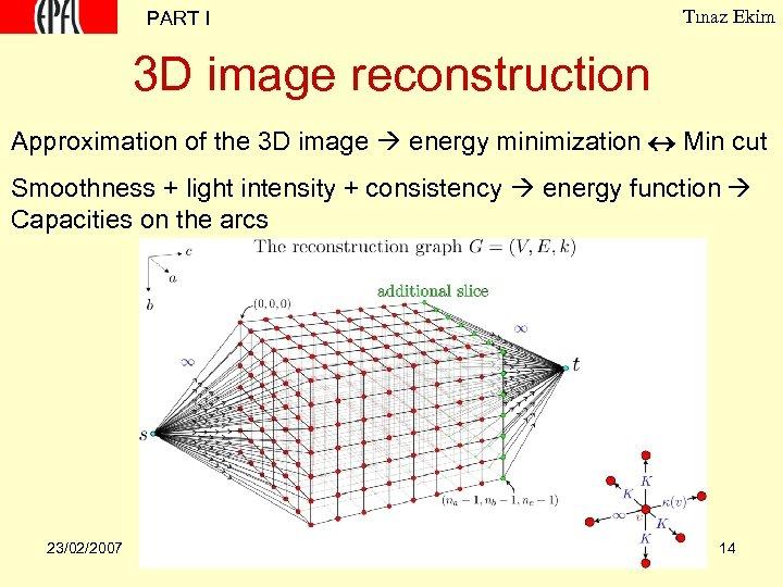 PART I Tınaz Ekim 3 D image reconstruction Approximation of the 3 D image