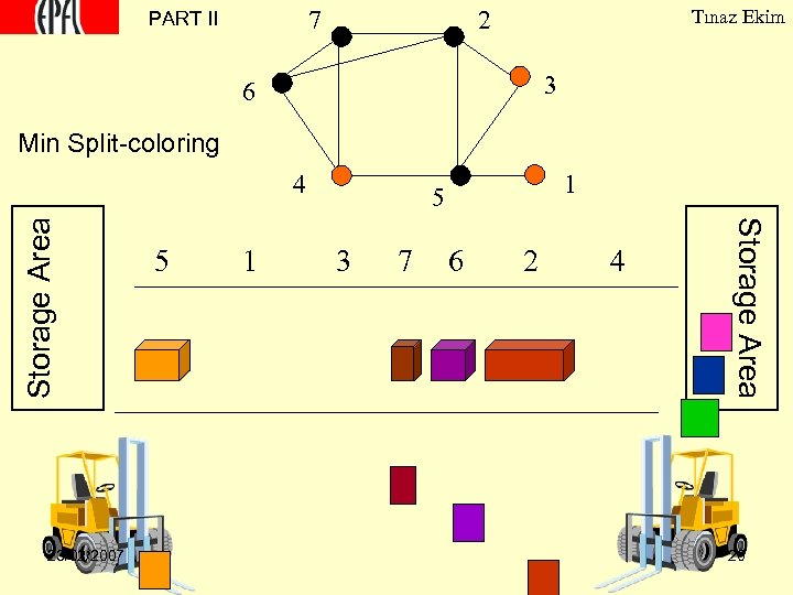 7 PART II 2 Tınaz Ekim 3 6 Min Split-coloring 23/02/2007 5 1 1