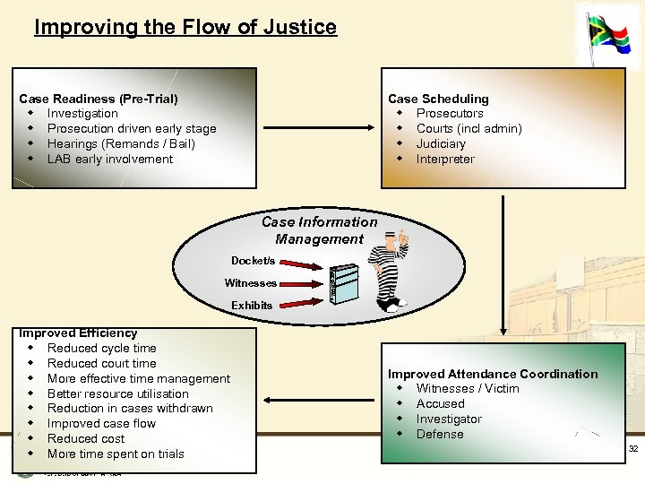 Improving the Flow of Justice Case Readiness (Pre-Trial) w Investigation w Prosecution driven early