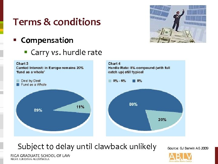 Terms & conditions § Compensation § Carry vs. hurdle rate Subject to delay until