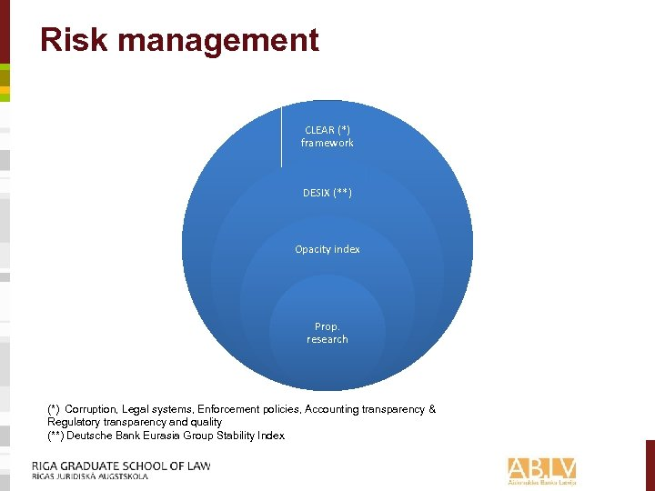 Risk management CLEAR (*) framework DESIX (**) Opacity index Prop. research (*) Corruption, Legal