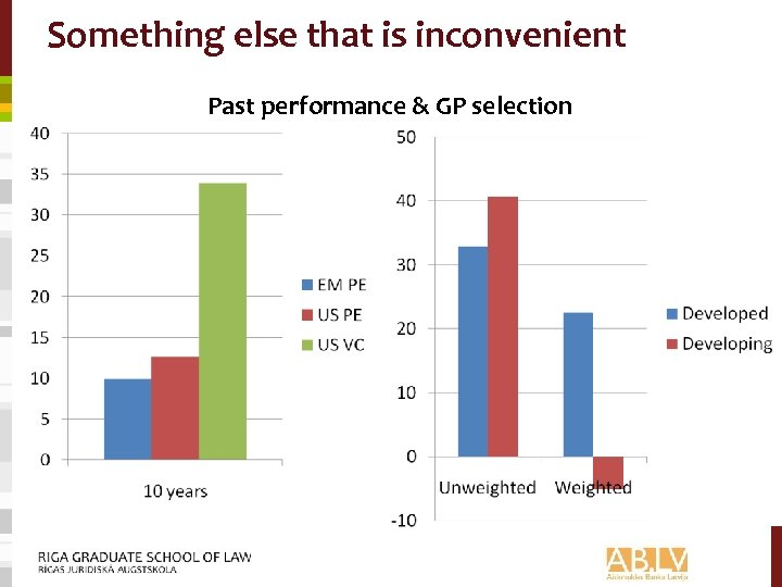 Something else that is inconvenient Past performance & GP selection