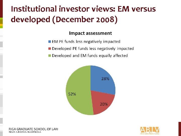 Institutional investor views: EM versus developed (December 2008)