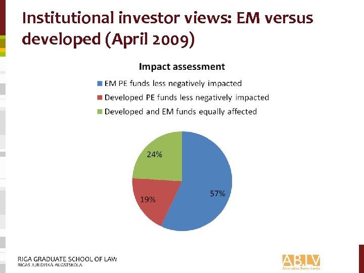 Institutional investor views: EM versus developed (April 2009)