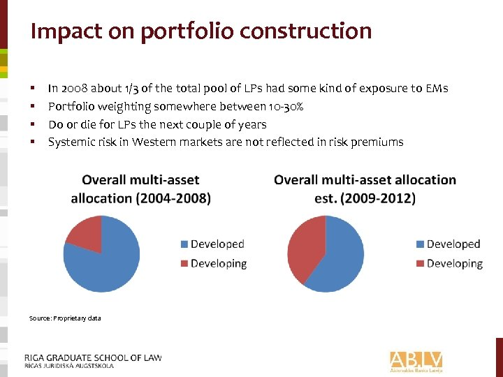 Impact on portfolio construction § § In 2008 about 1/3 of the total pool