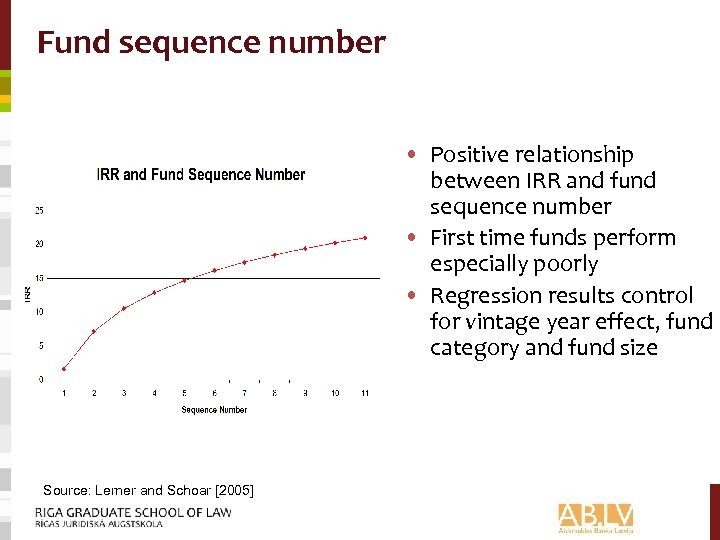 Fund sequence number • Positive relationship between IRR and fund sequence number • First