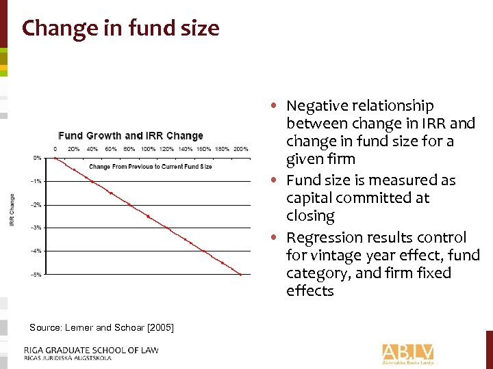 Change in fund size • Negative relationship between change in IRR and change