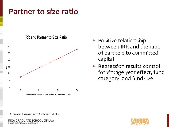 Partner to size ratio • Positive relationship between IRR and the ratio of partners