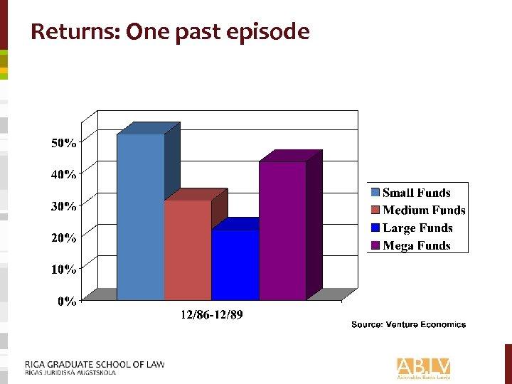 Returns: One past episode