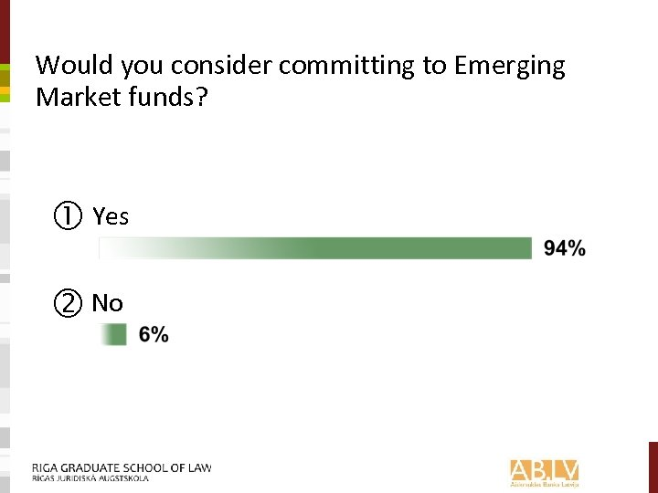 Would you consider committing to Emerging Market funds? Yes No
