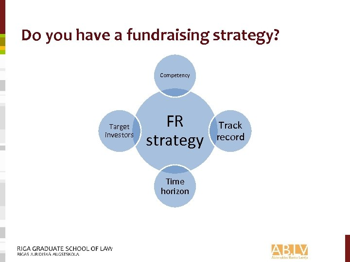 Do you have a fundraising strategy? Competency Target investors FR strategy Time horizon Track