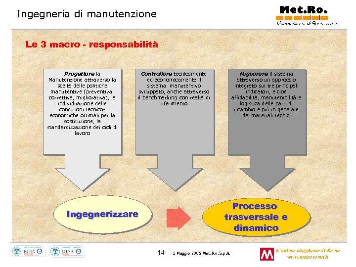 Ingegneria di manutenzione Le 3 macro - responsabilità Progettare la Manutenzione attraverso la scelta