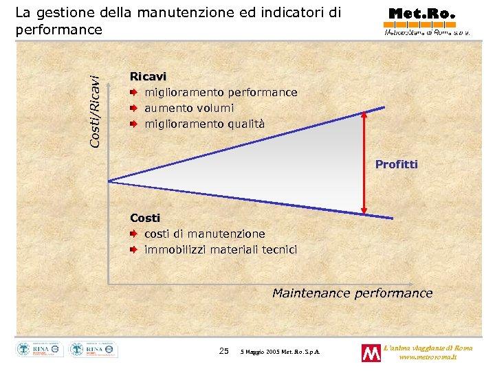 Costi/Ricavi La gestione della manutenzione ed indicatori di performance Ricavi miglioramento performance aumento volumi