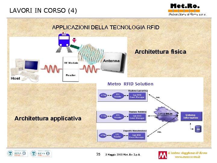 LAVORI IN CORSO (4) APPLICAZIONI DELLA TECNOLOGIA RFID Architettura fisica Architettura applicativa 35 5
