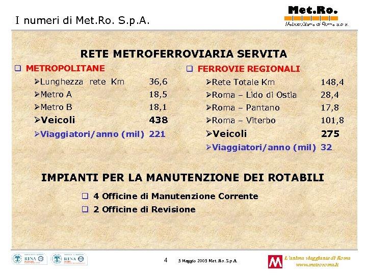 I numeri di Met. Ro. S. p. A. RETE METROFERROVIARIA SERVITA q METROPOLITANE q