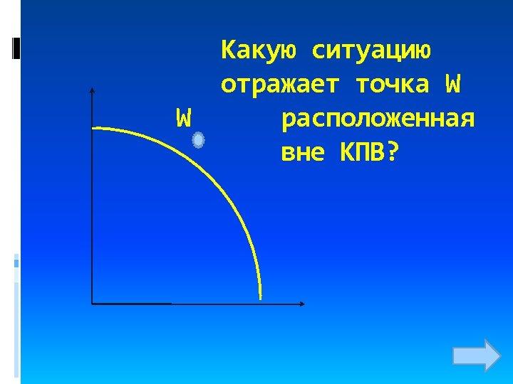 W Какую ситуацию отражает точка W расположенная вне КПВ?