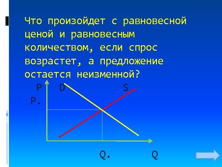 Что произойдет с равновесной ценой и равновесным количеством, если спрос возрастет, а предложение остается