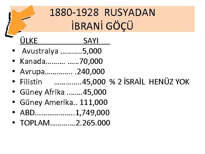 1880 -1928 RUSYADAN İBRANİ GÖÇÜ ÜLKE SAYI • Avustralya ………. . 5, 000 •