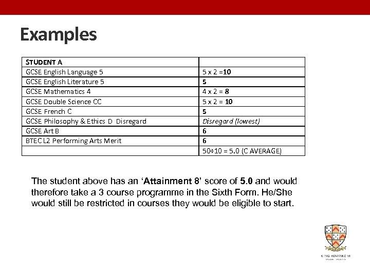 Examples STUDENT A GCSE English Language 5 GCSE English Literature 5 GCSE Mathematics 4