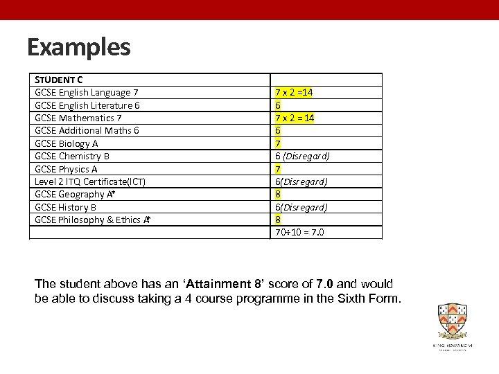 Examples STUDENT C GCSE English Language 7 GCSE English Literature 6 GCSE Mathematics 7