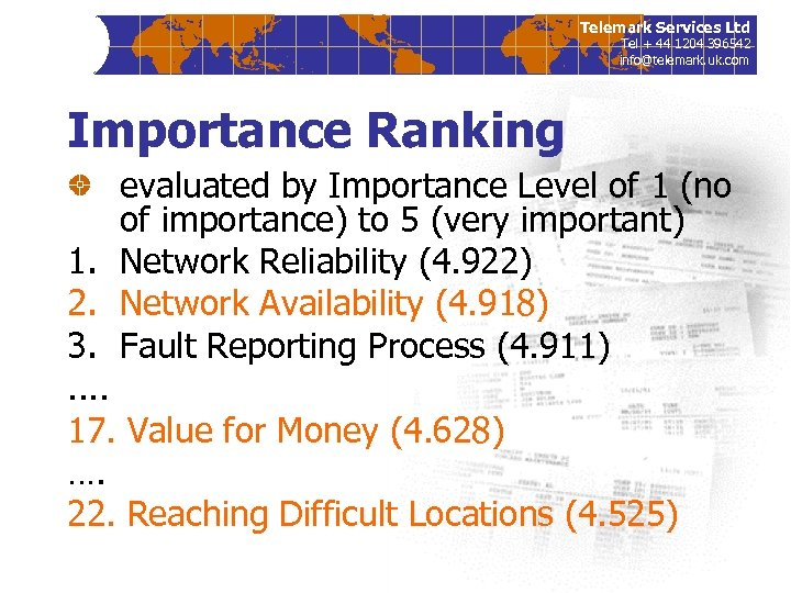 Telemark Services Ltd Tel + 44 1204 396542 info@telemark. uk. com Importance Ranking evaluated