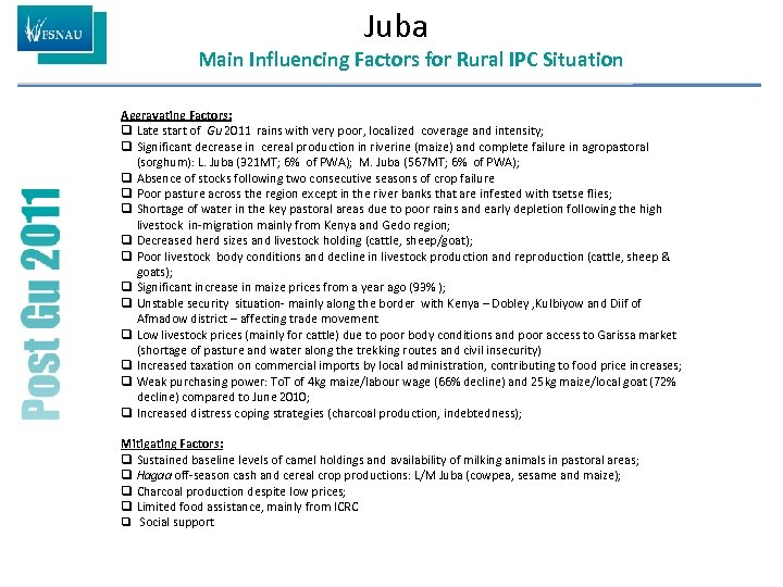 Juba Main Influencing Factors for Rural IPC Situation Aggravating Factors: q Late start of