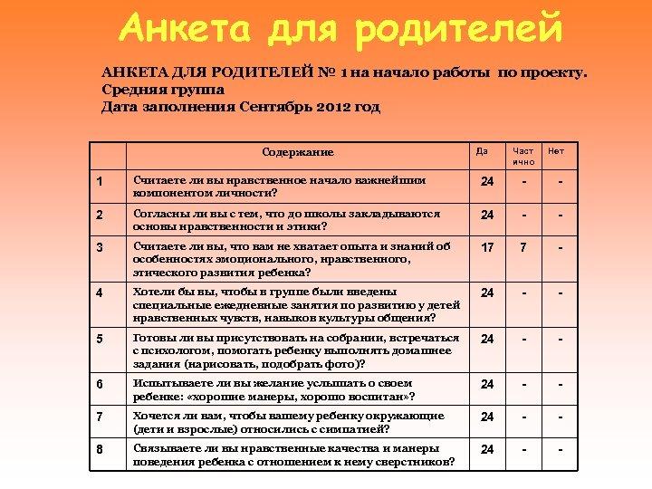 Анкета для родителей АНКЕТА ДЛЯ РОДИТЕЛЕЙ № 1 на начало работы по проекту. Средняя