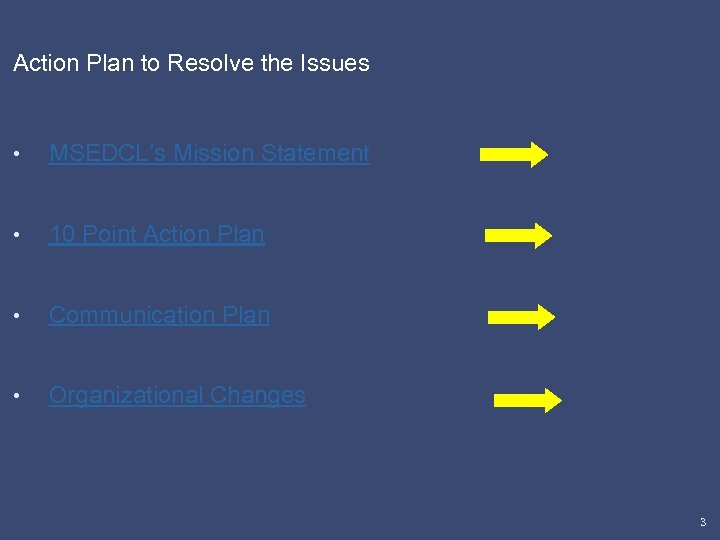 Action Plan to Resolve the Issues • MSEDCL's Mission Statement • 10 Point Action