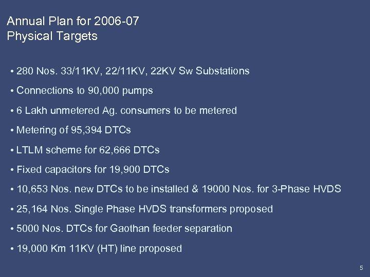 Annual Plan for 2006 -07 Physical Targets • 280 Nos. 33/11 KV, 22 KV
