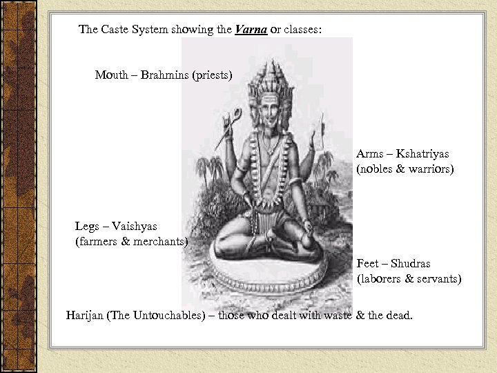 The Caste System showing the Varna or classes: Mouth – Brahmins (priests) Arms –