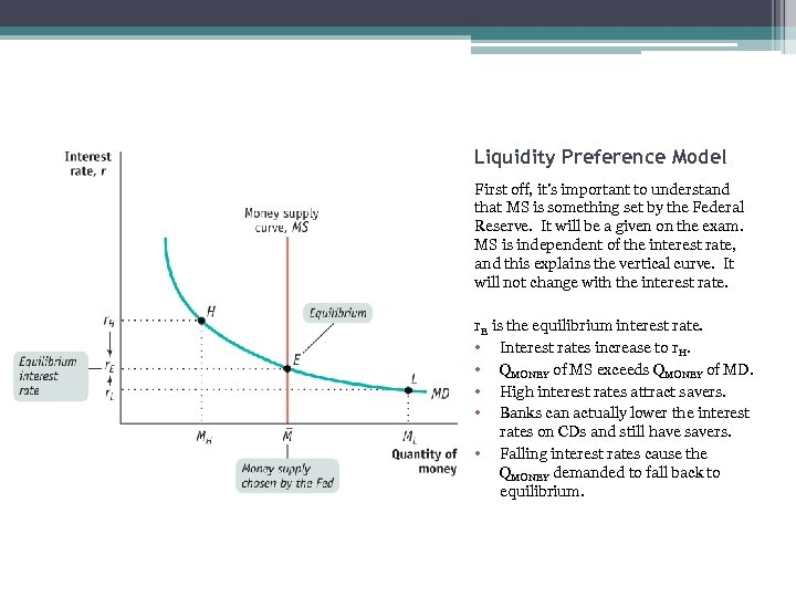 Liquidity Preference Model First off, it's important to understand that MS is something set