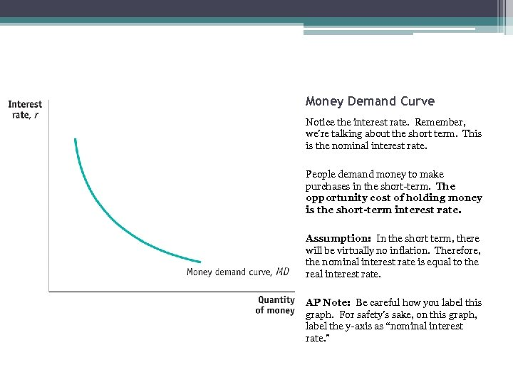 Money Demand Curve Notice the interest rate. Remember, we're talking about the short term.
