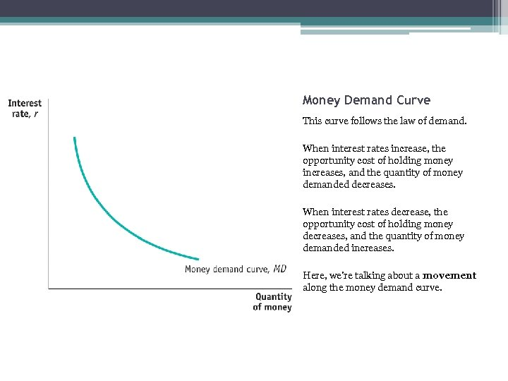 Money Demand Curve This curve follows the law of demand. When interest rates increase,