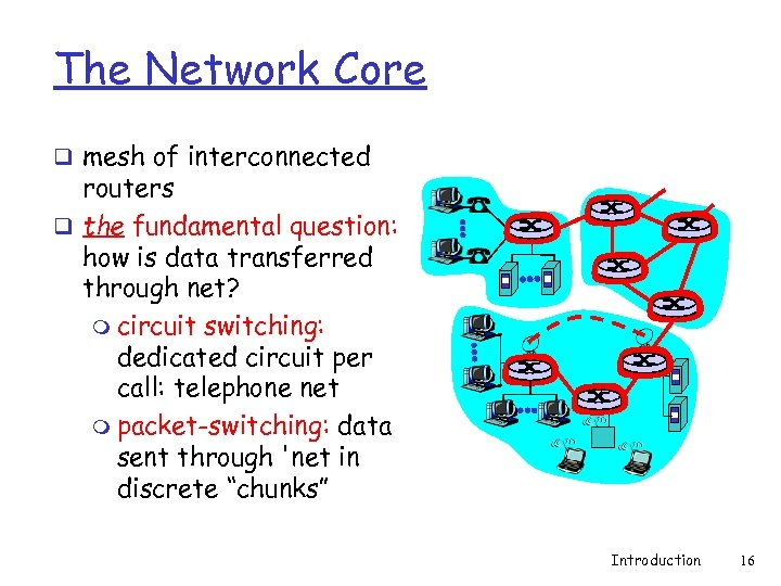 The Network Core q mesh of interconnected routers q the fundamental question: how is