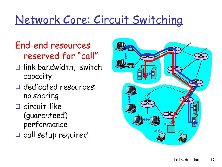 """Network Core: Circuit Switching End-end resources reserved for """"call"""" q link bandwidth, switch capacity"""