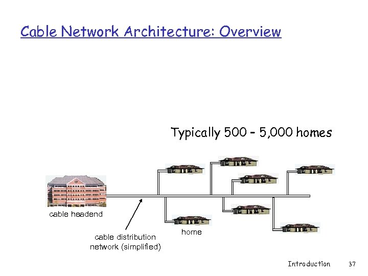 Cable Network Architecture: Overview Typically 500 – 5, 000 homes cable headend cable distribution