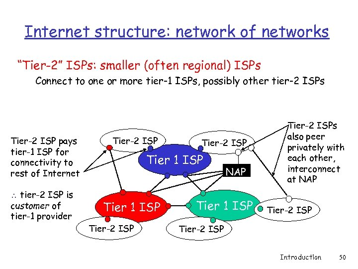 """Internet structure: network of networks """"Tier-2"""" ISPs: smaller (often regional) ISPs Connect to one"""