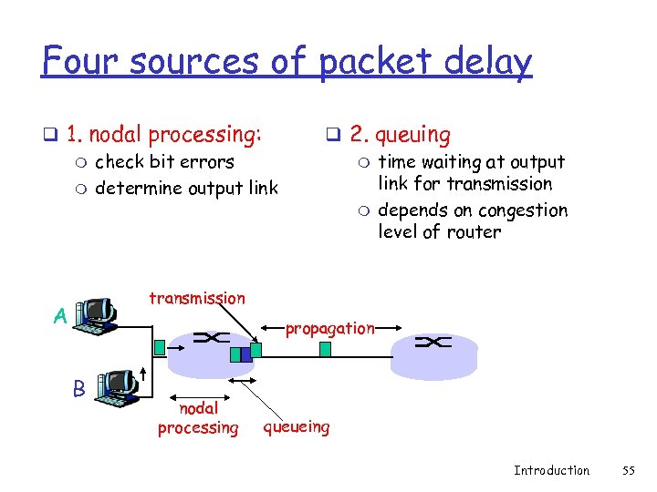 Four sources of packet delay q 1. nodal processing: m check bit errors m