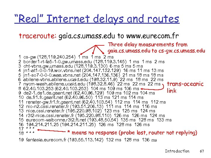 """""""Real"""" Internet delays and routes traceroute: gaia. cs. umass. edu to www. eurecom. fr"""