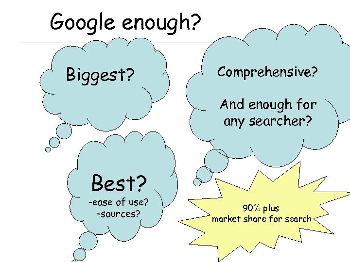 Google enough? Biggest? Comprehensive? And enough for any searcher? Best? -ease of use? -sources?