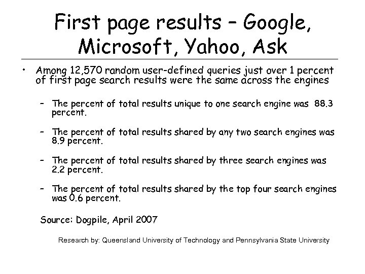 First page results – Google, Microsoft, Yahoo, Ask • Among 12, 570 random user-defined