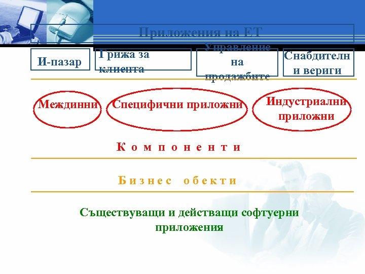 Приложения на ЕТ И-пазар Междинни Грижа за клиента Управление на продажбите Специфични приложни Снабдителн