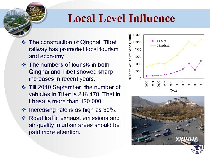 Local Level Influence v The construction of Qinghai–Tibet railway has promoted local tourism and