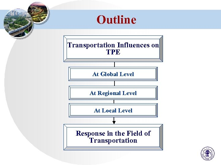 Outline Transportation Influences on TPE At Global Level At Regional Level At Local Level
