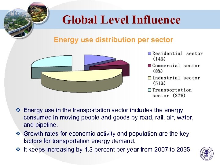 Global Level Influence Energy use distribution per sector v Energy use in the transportation