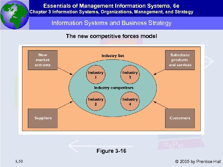 essentials of management information systems 10th ed case study answers Free shipping on qualifying offers  an in-depth look at how today's businesses use information technologies many businesses look for candidates who know how to use information systems.