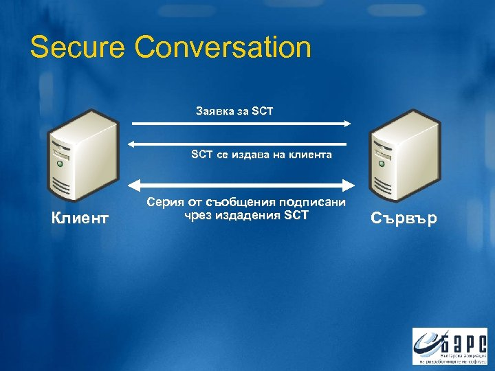Secure Conversation Заявка за SCT се издава на клиента Клиент Серия от съобщения подписани