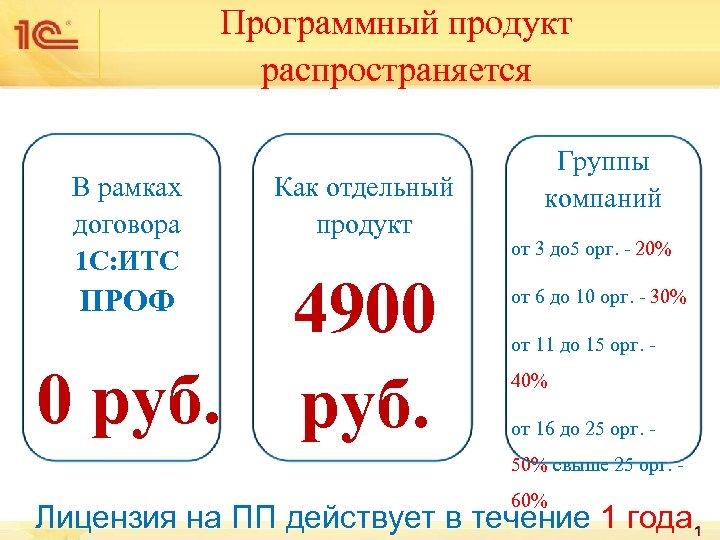 Программный продукт распространяется В рамках договора 1 С: ИТС Как отдельный продукт 4900 0